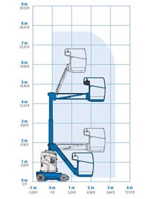 Werkdiagram 8m elektrische masthoogwerker