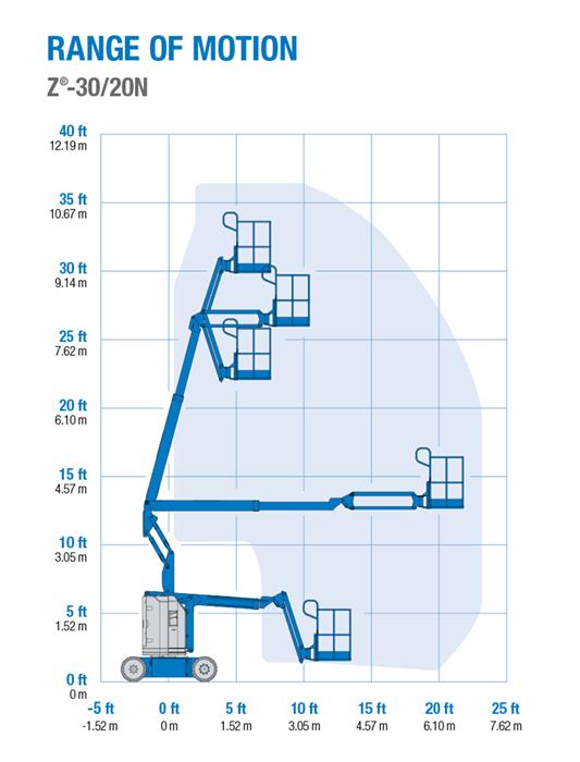 Werkdiagram 12m elektrische knikarmhoogwerker