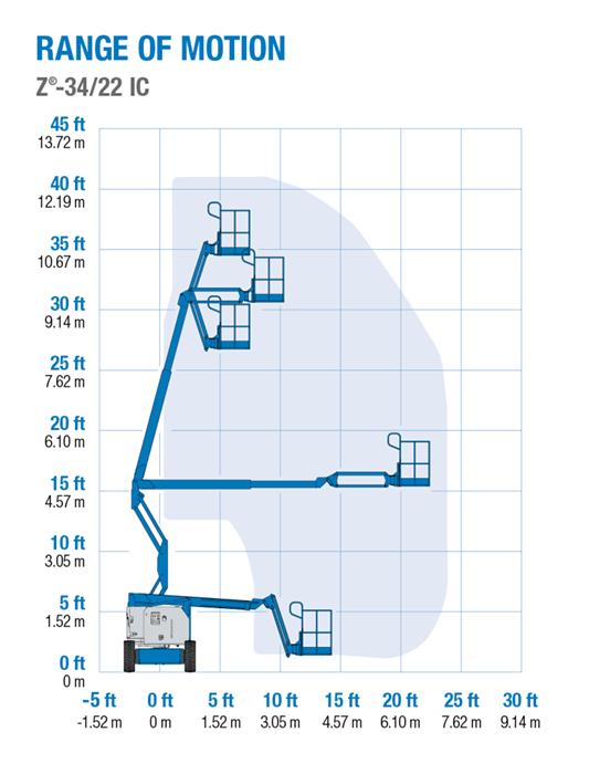 Werkdiagram 12m diesel knikarmhoogwerker