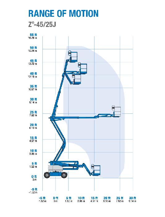 Werkdiagram 16m elektrische knikarmhoogwerker