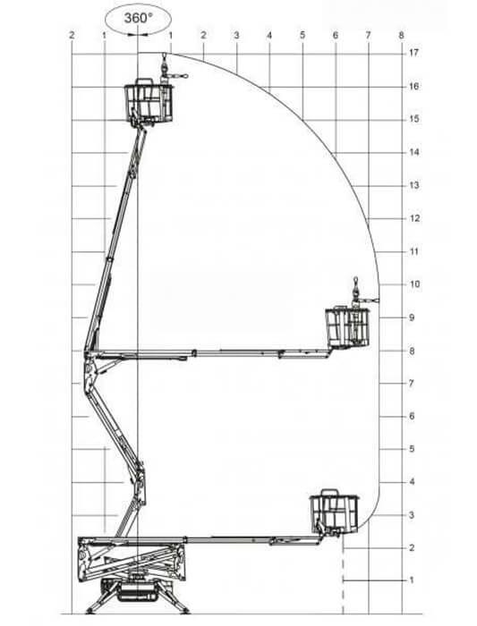 Werkdiagram 17m hybride spinhoogwerker