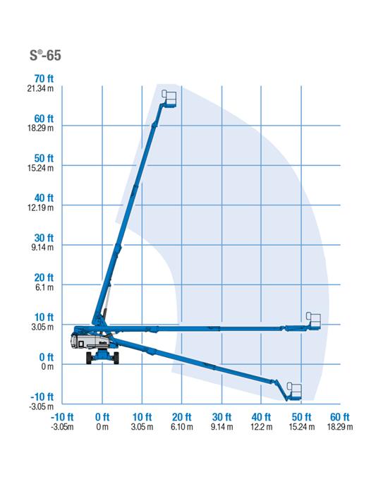 Werkdiagram 21m diesel rupshoogwerker